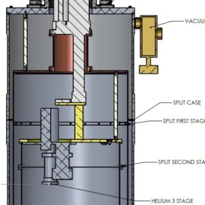 HE3 Closed Cycle System